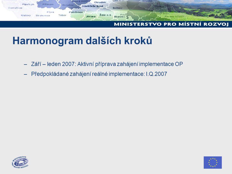 Harmonogram dalších kroků –Září – leden 2007: Aktivní příprava zahájení implementace OP –Předpokládané zahájení reálné implementace: I.Q.2007