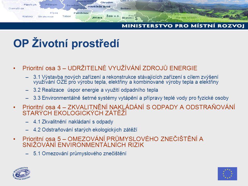 OP Životní prostředí Prioritní osa 3 – UDRŽITELNÉ VYUŽÍVÁNÍ ZDROJŮ ENERGIE –3.1 Výstavba nových zařízení a rekonstrukce stávajících zařízení s cílem zvýšení využívání OZE pro výrobu tepla, elektřiny a kombinované výroby tepla a elektřiny –3.2 Realizace úspor energie a využití odpadního tepla –3.3 Environmentálně šetrné systémy vytápění a přípravy teplé vody pro fyzické osoby Prioritní osa 4 – ZKVALITNĚNÍ NAKLÁDÁNÍ S ODPADY A ODSTRAŇOVÁNÍ STARÝCH EKOLOGICKÝCH ZÁTĚŽÍ –4.1 Zkvalitnění nakládaní s odpady –4.2 Odstraňování starých ekologických zátěží Prioritní osa 5 – OMEZOVÁNÍ PRŮMYSLOVÉHO ZNEČIŠTĚNÍ A SNIŽOVÁNÍ ENVIRONMENTÁLNÍCH RIZIK –5.1 Omezování průmyslového znečištění