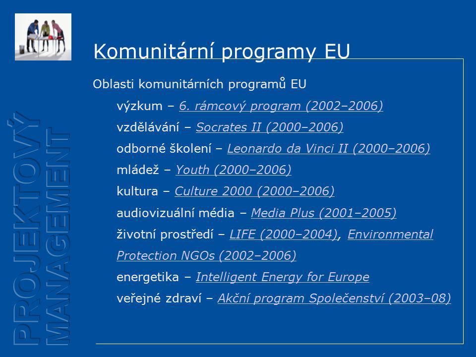 Komunitární programy EU Oblasti komunitárních programů EU výzkum – 6.