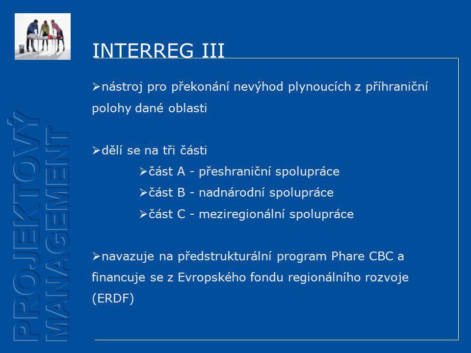 INTERREG III  nástroj pro překonání nevýhod plynoucích z příhraniční polohy dané oblasti  dělí se na tři části  část A - přeshraniční spolupráce  část B - nadnárodní spolupráce  část C - meziregionální spolupráce  navazuje na předstrukturální program Phare CBC a financuje se z Evropského fondu regionálního rozvoje (ERDF)