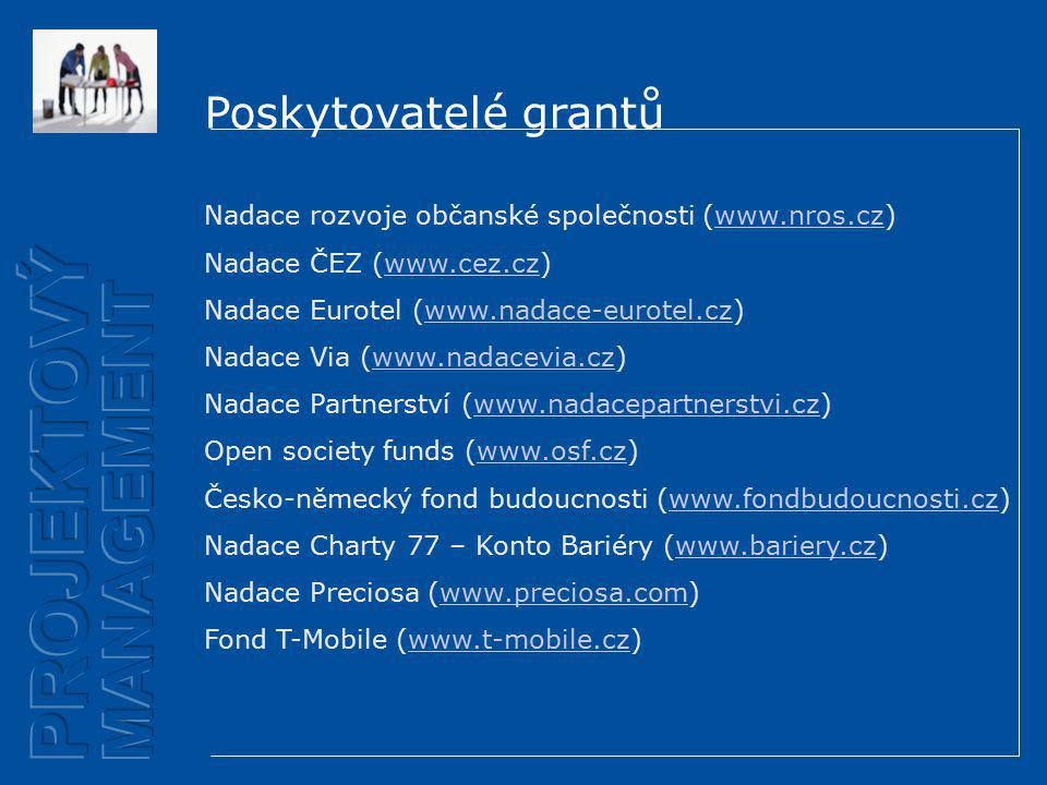 Poskytovatelé grantů Nadace rozvoje občanské společnosti (www.nros.cz)www.nros.cz Nadace ČEZ (www.cez.cz)www.cez.cz Nadace Eurotel (www.nadace-eurotel.cz)www.nadace-eurotel.cz Nadace Via (www.nadacevia.cz)www.nadacevia.cz Nadace Partnerství (www.nadacepartnerstvi.cz)www.nadacepartnerstvi.cz Open society funds (www.osf.cz)www.osf.cz Česko-německý fond budoucnosti (www.fondbudoucnosti.cz)www.fondbudoucnosti.cz Nadace Charty 77 – Konto Bariéry (www.bariery.cz)www.bariery.cz Nadace Preciosa (www.preciosa.com)www.preciosa.com Fond T-Mobile (www.t-mobile.cz)www.t-mobile.cz