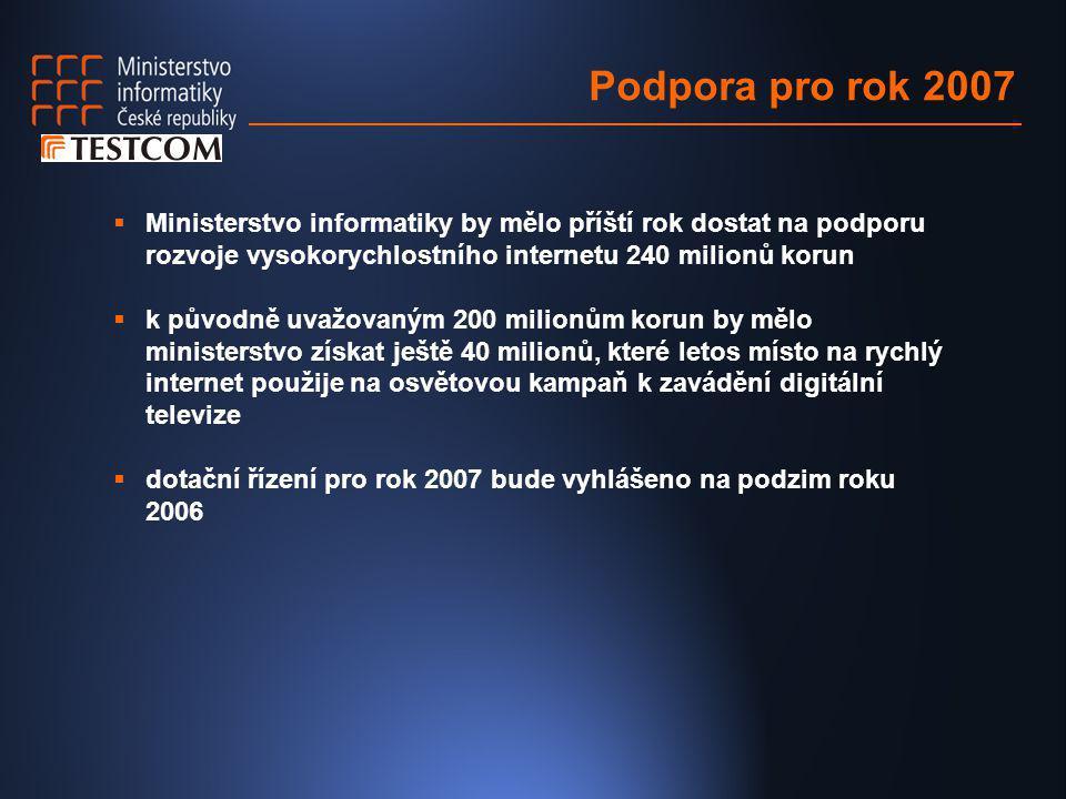 Podpora pro rok 2007  Ministerstvo informatiky by mělo příští rok dostat na podporu rozvoje vysokorychlostního internetu 240 milionů korun  k původn
