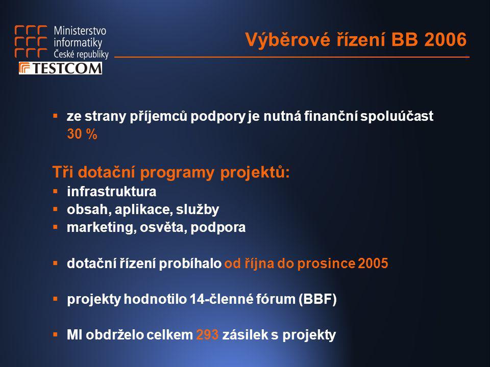 Výběrové řízení BB 2006  ze strany příjemců podpory je nutná finanční spoluúčast 30 % Tři dotační programy projektů:  infrastruktura  obsah, aplika