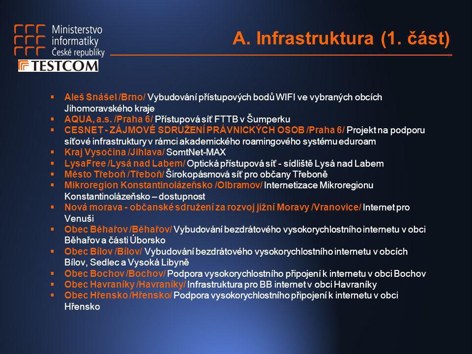 A. Infrastruktura (1. část)  Aleš Snášel /Brno/ Vybudování přístupových bodů WIFI ve vybraných obcích Jihomoravského kraje  AQUA, a.s. /Praha 6/ Pří