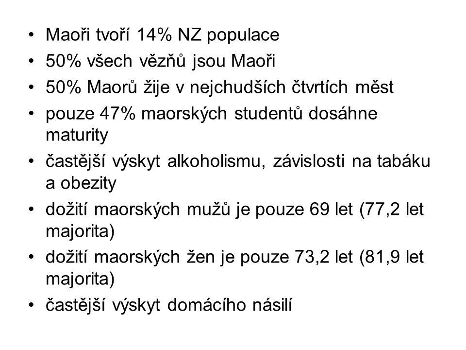 Maoři tvoří 14% NZ populace 50% všech vězňů jsou Maoři 50% Maorů žije v nejchudších čtvrtích měst pouze 47% maorských studentů dosáhne maturity častěj