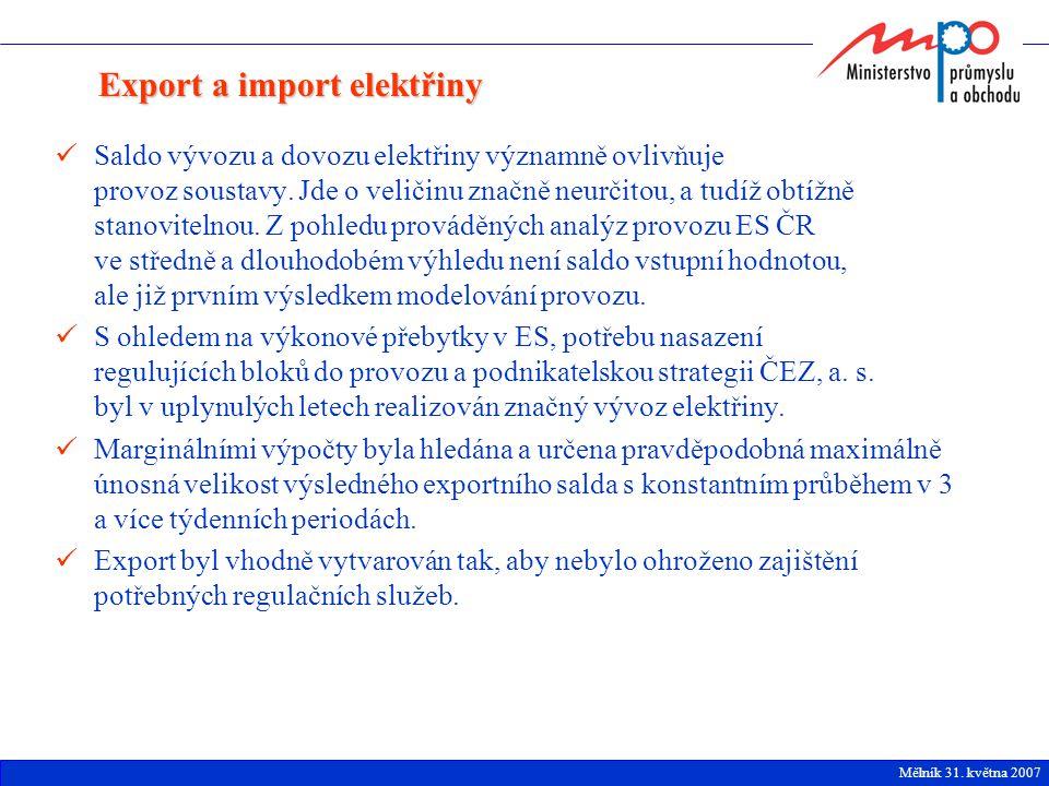Saldo vývozu a dovozu elektřiny významně ovlivňuje provoz soustavy. Jde o veličinu značně neurčitou, a tudíž obtížně stanovitelnou. Z pohledu prováděn