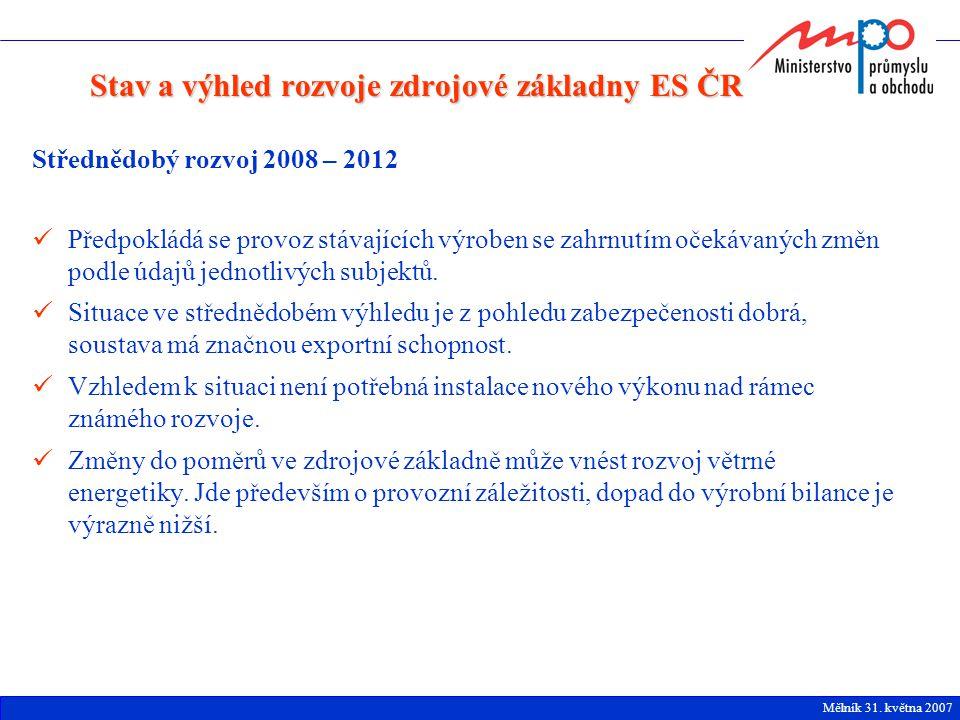 Střednědobý rozvoj 2008 – 2012 Předpokládá se provoz stávajících výroben se zahrnutím očekávaných změn podle údajů jednotlivých subjektů. Situace ve s