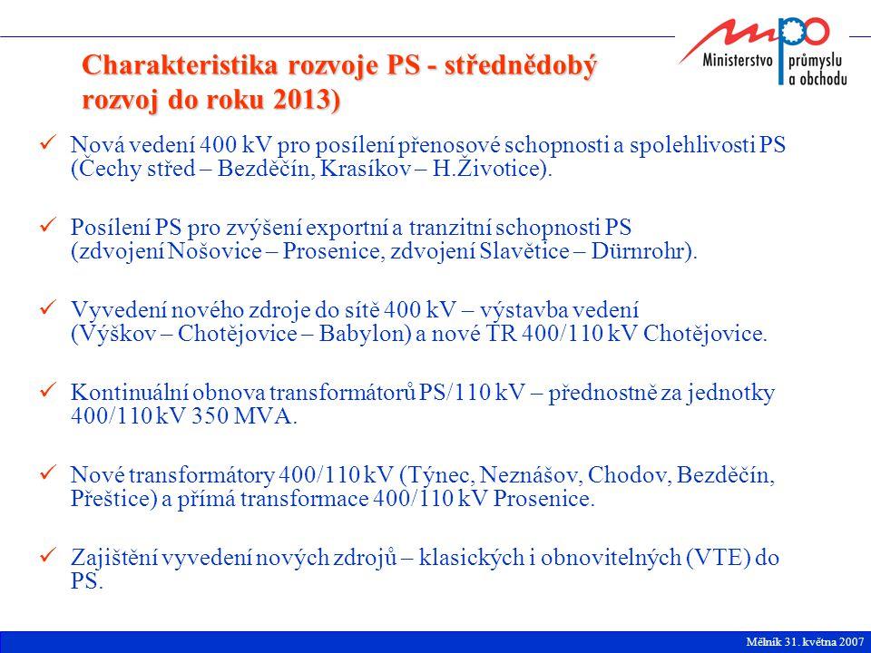 Nová vedení 400 kV pro posílení přenosové schopnosti a spolehlivosti PS (Čechy střed – Bezděčín, Krasíkov – H.Životice). Posílení PS pro zvýšení expor