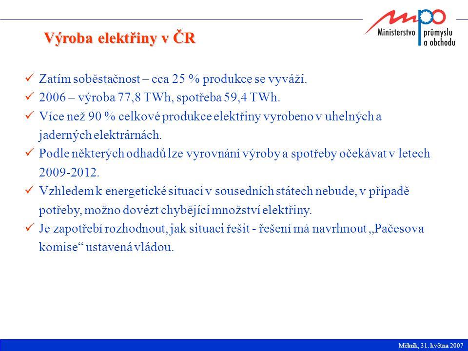 Výroba elektřiny v ČR Zatím soběstačnost – cca 25 % produkce se vyváží.
