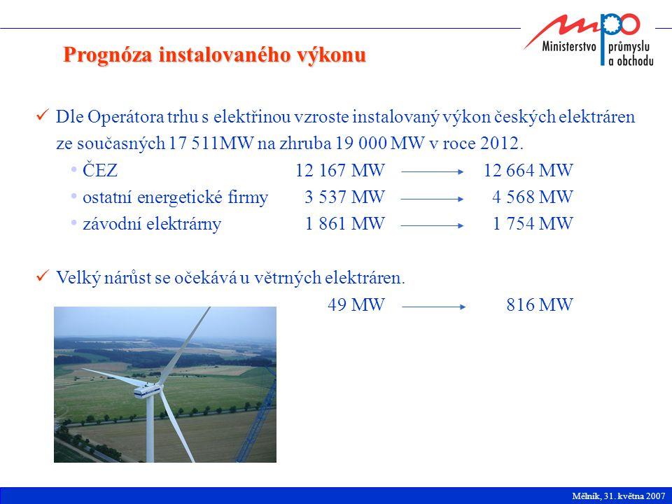 Prognóza instalovaného výkonu Dle Operátora trhu s elektřinou vzroste instalovaný výkon českých elektráren ze současných 17 511MW na zhruba 19 000 MW v roce 2012.