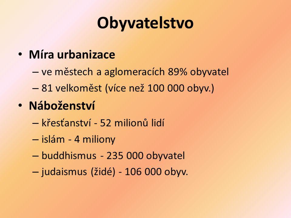 Obyvatelstvo Míra urbanizace – ve městech a aglomeracích 89% obyvatel – 81 velkoměst (více než 100 000 obyv.) Náboženství – křesťanství - 52 milionů l