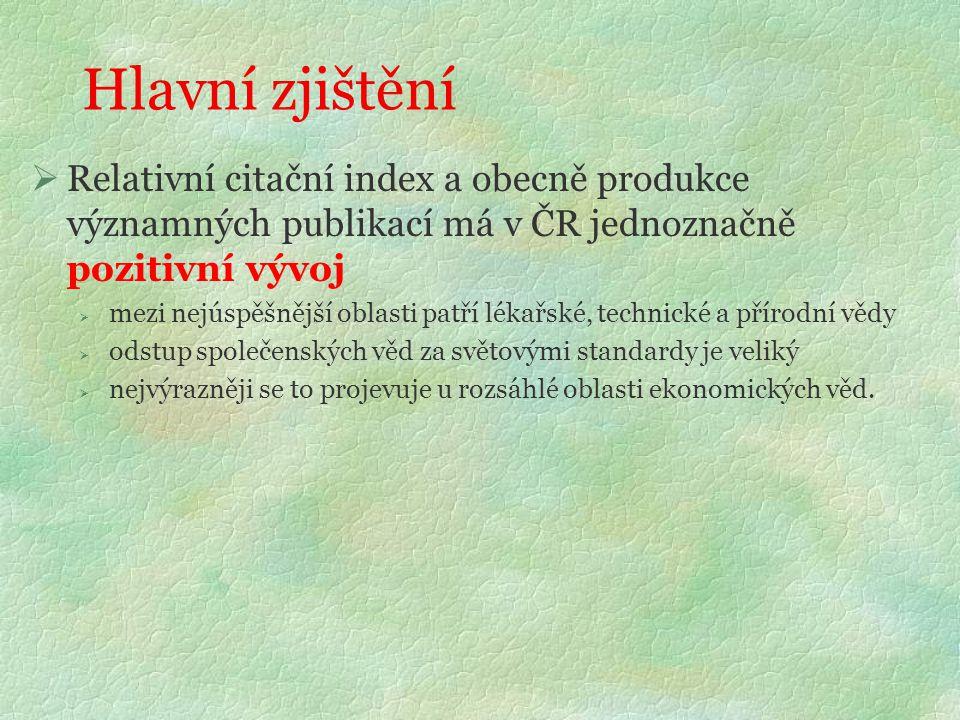 Hlavní zjištění  Relativní citační index a obecně produkce významných publikací má v ČR jednoznačně pozitivní vývoj  mezi nejúspěšnější oblasti patří lékařské, technické a přírodní vědy  odstup společenských věd za světovými standardy je veliký  nejvýrazněji se to projevuje u rozsáhlé oblasti ekonomických věd.