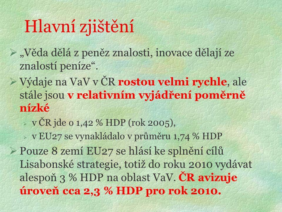 Hlavní zjištění  V ČR se poměrně příznivě vyvíjí poměr financování VaV z veřejných a soukromých zdrojů (v roce 2005 pocházelo v ČR 40,9 % prostředků z veřejných zdrojů).