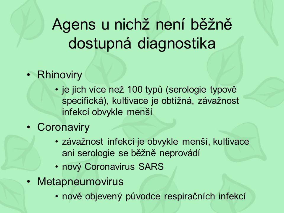 Agens u nichž není běžně dostupná diagnostika Rhinoviry je jich více než 100 typů (serologie typově specifická), kultivace je obtížná, závažnost infekcí obvykle menší Coronaviry závažnost infekcí je obvykle menší, kultivace ani serologie se běžně neprovádí nový Coronavirus SARS Metapneumovirus nově objevený původce respiračních infekcí