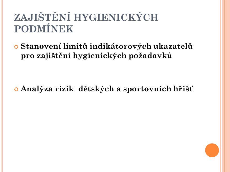 ZAJIŠTĚNÍ HYGIENICKÝCH PODMÍNEK Stanovení limitů indikátorových ukazatelů pro zajištění hygienických požadavků Analýza rizik dětských a sportovních hřišť