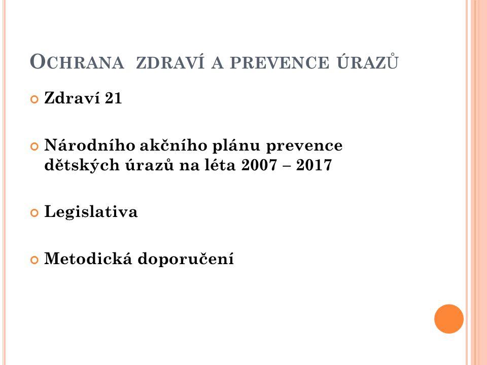 O CHRANA ZDRAVÍ A PREVENCE ÚRAZ Ů Zdraví 21 Národního akčního plánu prevence dětských úrazů na léta 2007 – 2017 Legislativa Metodická doporučení