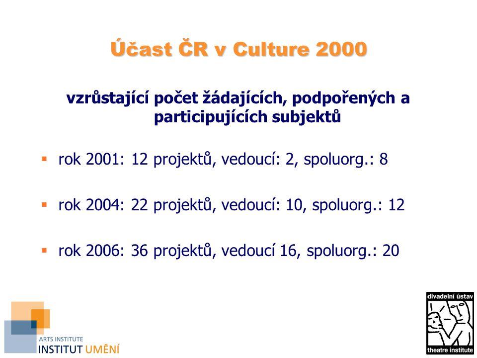 Účast ČR v Culture 2000 vzrůstající počet žádajících, podpořených a participujících subjektů  rok 2001: 12 projektů, vedoucí: 2, spoluorg.: 8  rok 2004: 22 projektů, vedoucí: 10, spoluorg.: 12  rok 2006: 36 projektů, vedoucí 16, spoluorg.: 20