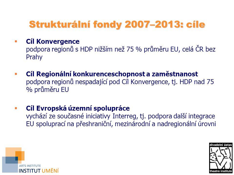 Strukturální fondy 2007–2013: cíle  Cíl Konvergence podpora regionů s HDP nižším než 75 % průměru EU, celá ČR bez Prahy  Cíl Regionální konkurenceschopnost a zaměstnanost podpora regionů nespadající pod Cíl Konvergence, tj.