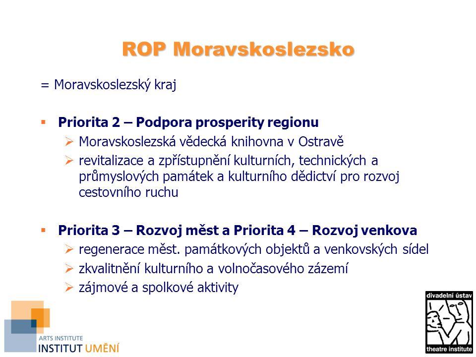 ROP Moravskoslezsko = Moravskoslezský kraj  Priorita 2 – Podpora prosperity regionu  Moravskoslezská vědecká knihovna v Ostravě  revitalizace a zpřístupnění kulturních, technických a průmyslových památek a kulturního dědictví pro rozvoj cestovního ruchu  Priorita 3 – Rozvoj měst a Priorita 4 – Rozvoj venkova  regenerace měst.