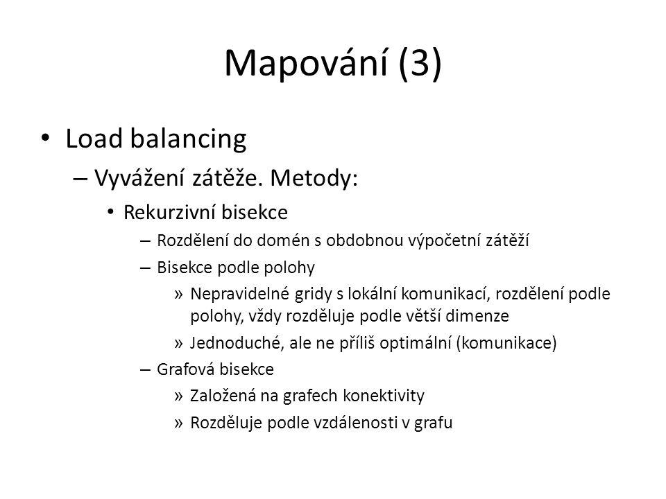 Mapování (3) Load balancing – Vyvážení zátěže.