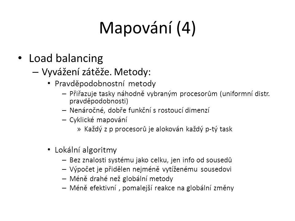 Mapování (4) Load balancing – Vyvážení zátěže.