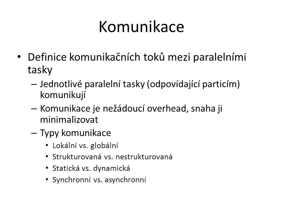 Komunikace Definice komunikačních toků mezi paralelními tasky – Jednotlivé paralelní tasky (odpovídající particím) komunikují – Komunikace je nežádoucí overhead, snaha ji minimalizovat – Typy komunikace Lokální vs.