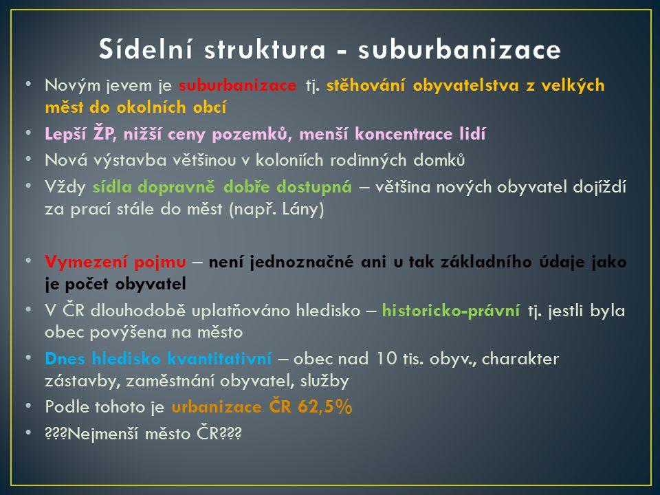 Suburbanizace v roce 2009: nejžádanější jsou pražská a brněnská aglomerace