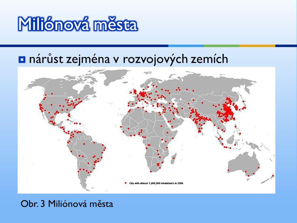  nárůst zejména v rozvojových zemích Obr. 3 Miliónová města