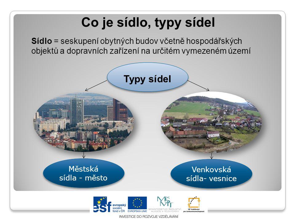 Co je sídlo, typy sídel Sídlo = seskupení obytných budov včetně hospodářských objektů a dopravních zařízení na určitém vymezeném území Typy sídel Městská sídla - město Venkovská sídla- vesnice