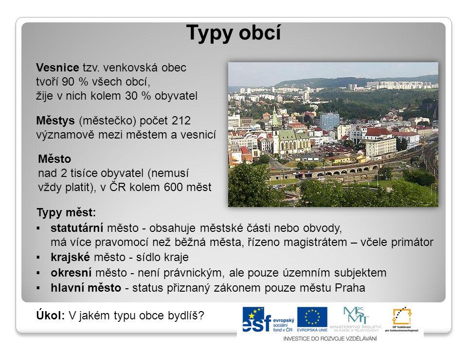 Typy obcí Vesnice tzv.