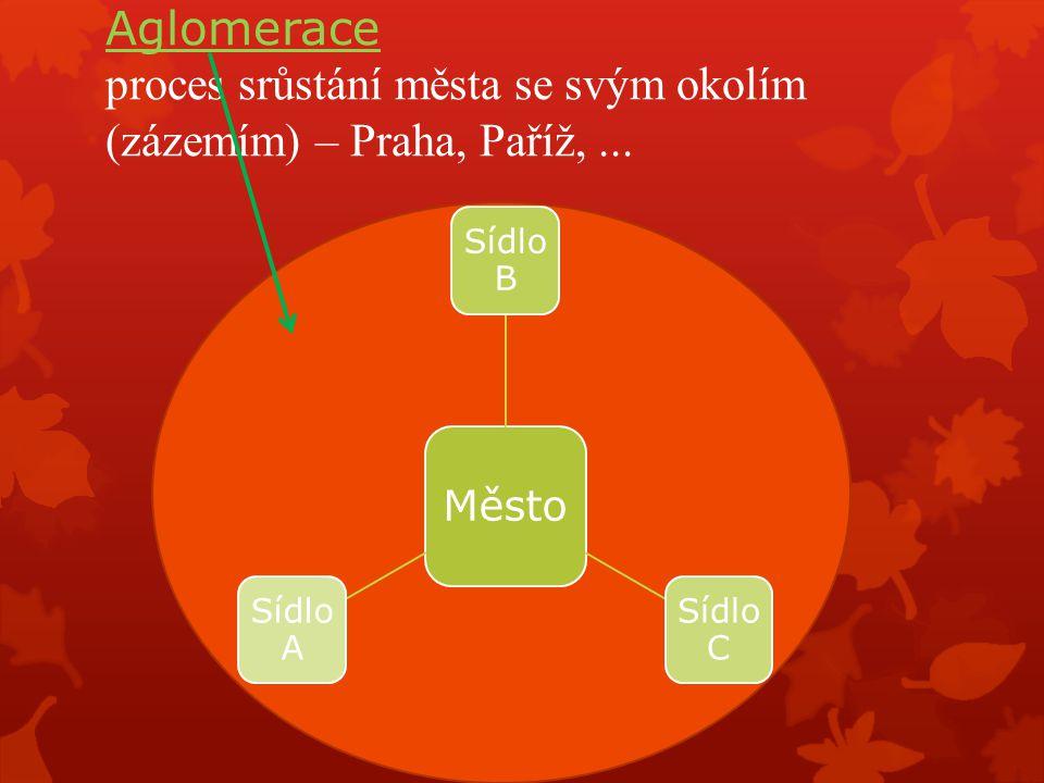 Aglomerace proces srůstání města se svým okolím (zázemím) – Praha, Paříž,... Město Sídlo B Sídlo C Sídlo A