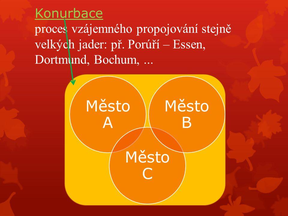 Město A Město C Město B Konurbace proces vzájemného propojování stejně velkých jader: př. Porúří – Essen, Dortmund, Bochum,...