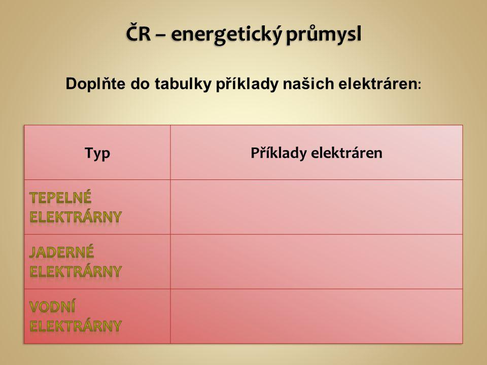 Doplňte do tabulky příklady našich elektráren :