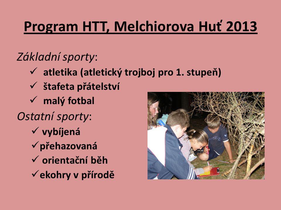 Program HTT, Melchiorova Huť 2013 Základní sporty: atletika (atletický trojboj pro 1. stupeň) štafeta přátelství malý fotbal Ostatní sporty: vybíjená