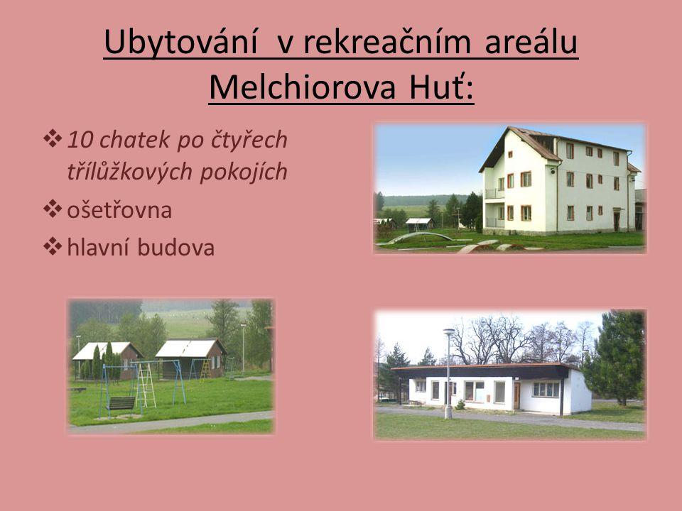 Ubytování v rekreačním areálu Melchiorova Huť:  10 chatek po čtyřech třílůžkových pokojích  ošetřovna  hlavní budova