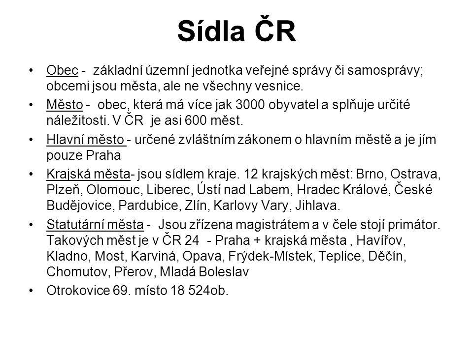 Sídla ČR Obec - základní územní jednotka veřejné správy či samosprávy; obcemi jsou města, ale ne všechny vesnice. Město - obec, která má více jak 3000
