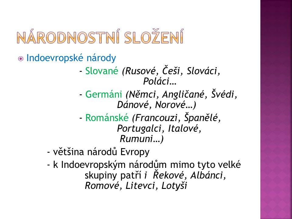  Ugrofinské národy – (Maďaři, Finové, Laponci, Estonci)