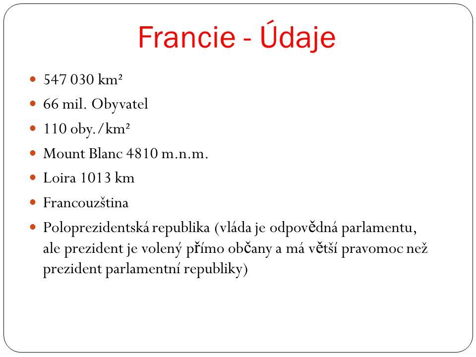 Francie - Údaje 547 030 km² 66 mil.Obyvatel 110 oby./km² Mount Blanc 4810 m.n.m.