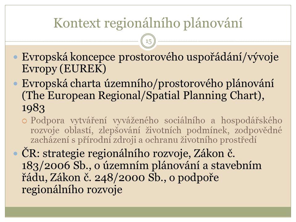 Kontext regionálního plánování Evropská koncepce prostorového uspořádání/vývoje Evropy (EUREK) Evropská charta územního/prostorového plánování (The European Regional/Spatial Planning Chart), 1983  Podpora vytváření vyváženého sociálního a hospodářského rozvoje oblastí, zlepšování životních podmínek, zodpovědné zacházení s přírodní zdroji a ochranu životního prostředí ČR: strategie regionálního rozvoje, Zákon č.