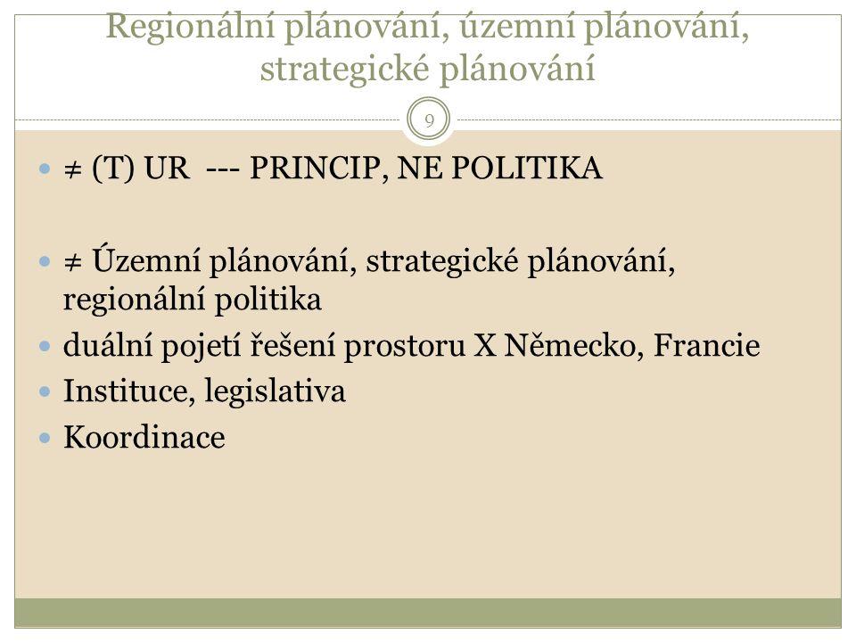 Regionální plánování, územní plánování, strategické plánování ≠ (T) UR --- PRINCIP, NE POLITIKA ≠ Územní plánování, strategické plánování, regionální politika duální pojetí řešení prostoru X Německo, Francie Instituce, legislativa Koordinace 9