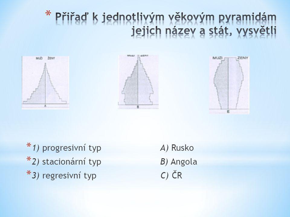 * 1) progresivní typ A) Rusko * 2) stacionární typ B) Angola * 3) regresivní typ C) ČR