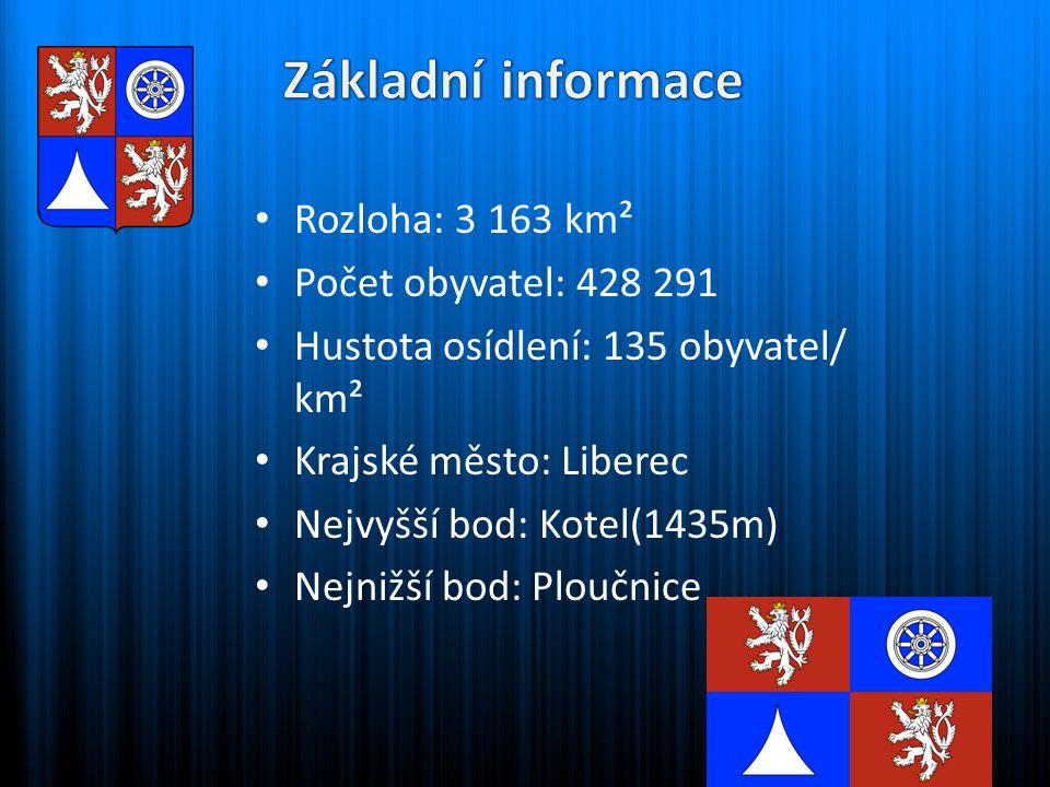 Rozloha: 3 163 km² Počet obyvatel: 428 291 Hustota osídlení: 135 obyvatel/ km² Krajské město: Liberec Nejvyšší bod: Kotel(1435m) Nejnižší bod: Ploučni