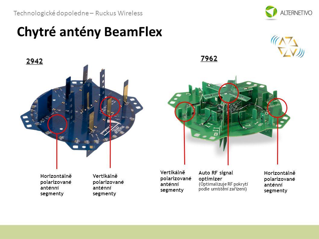 Technologické dopoledne – Ruckus Wireless Chytré antény BeamFlex Auto RF signal optimizer (Optimalizuje RF pokrytí podle umístění zařízení) Horizontál