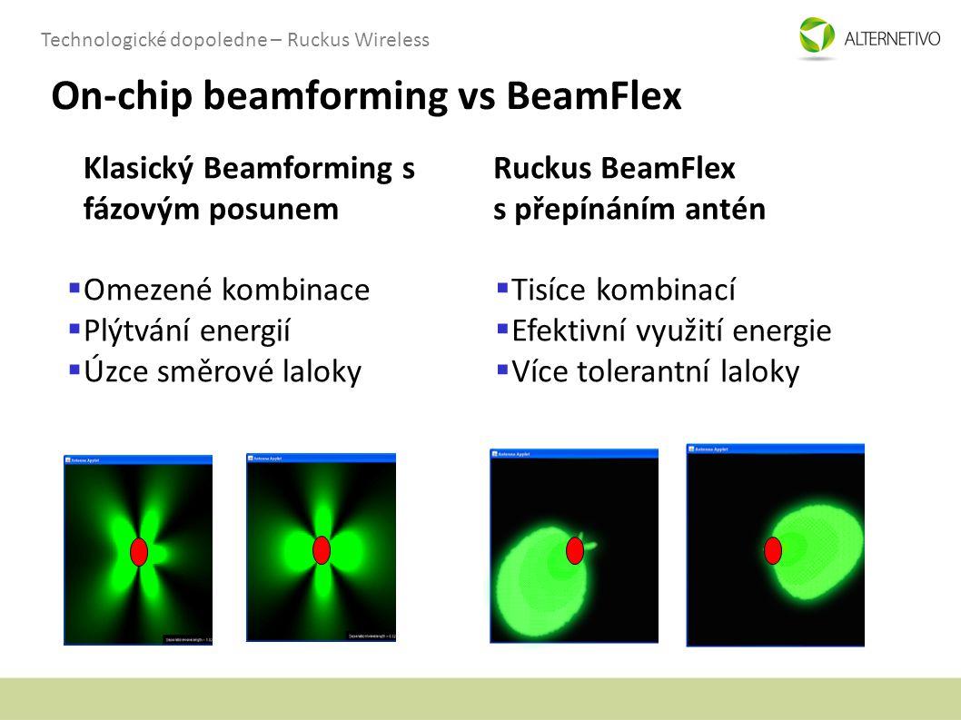 Technologické dopoledne – Ruckus Wireless On-chip beamforming vs BeamFlex Klasický Beamforming s fázovým posunem  Omezené kombinace  Plýtvání energi