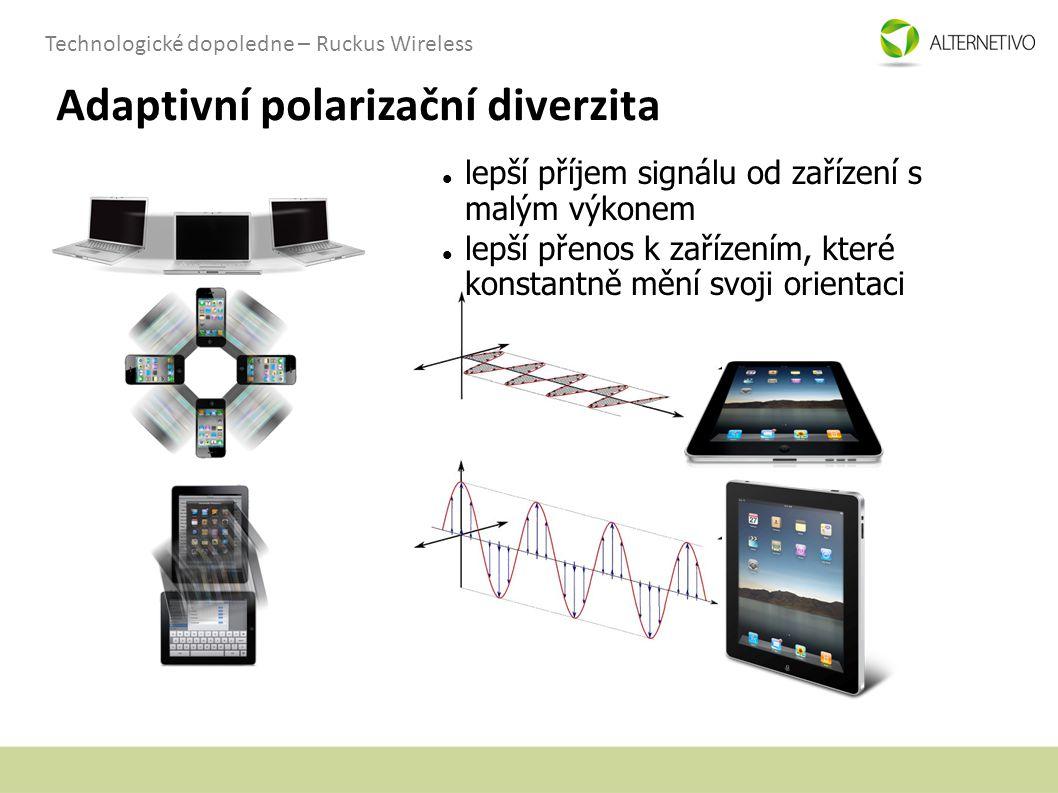 Technologické dopoledne – Ruckus Wireless Adaptivní polarizační diverzita lepší příjem signálu od zařízení s malým výkonem lepší přenos k zařízením, k