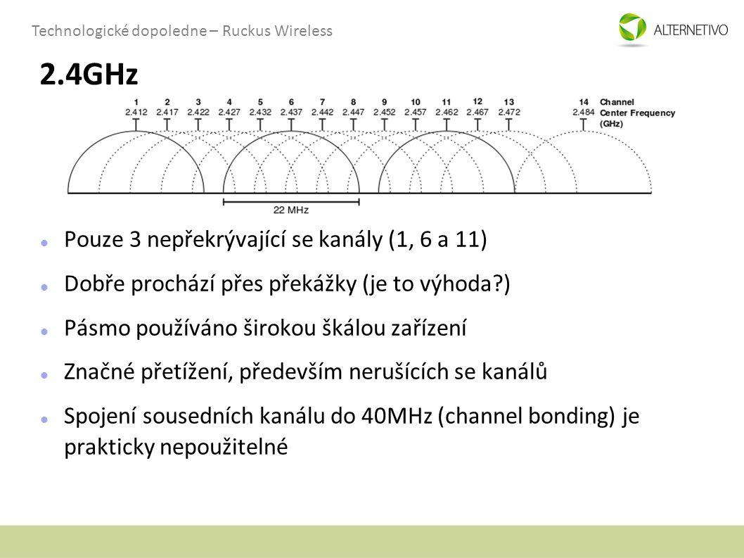Technologické dopoledne – Ruckus Wireless Pouze 3 nepřekrývající se kanály (1, 6 a 11) Dobře prochází přes překážky (je to výhoda?) Pásmo používáno ši