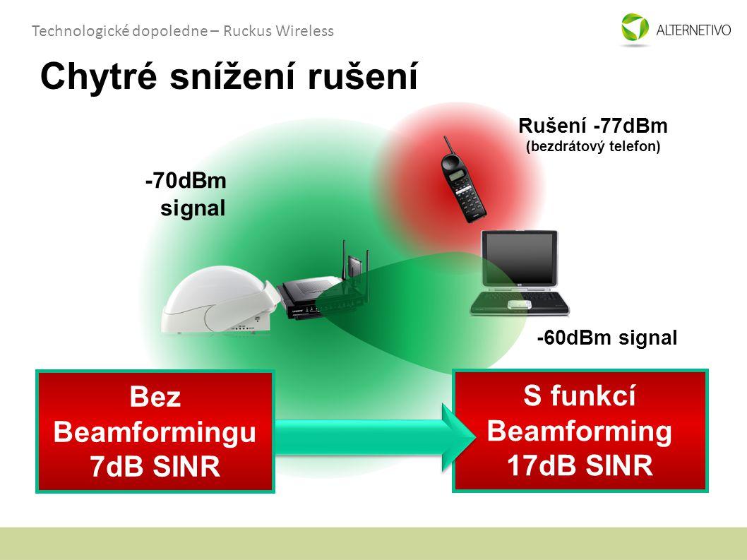 Technologické dopoledne – Ruckus Wireless Chytré snížení rušení -70dBm signal Rušení -77dBm (bezdrátový telefon) -60dBm signal S funkcí Beamforming 17