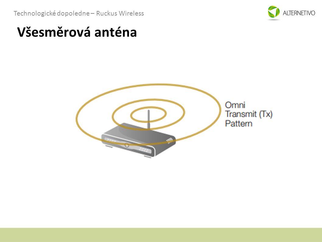 Technologické dopoledne – Ruckus Wireless Všesměrová anténa