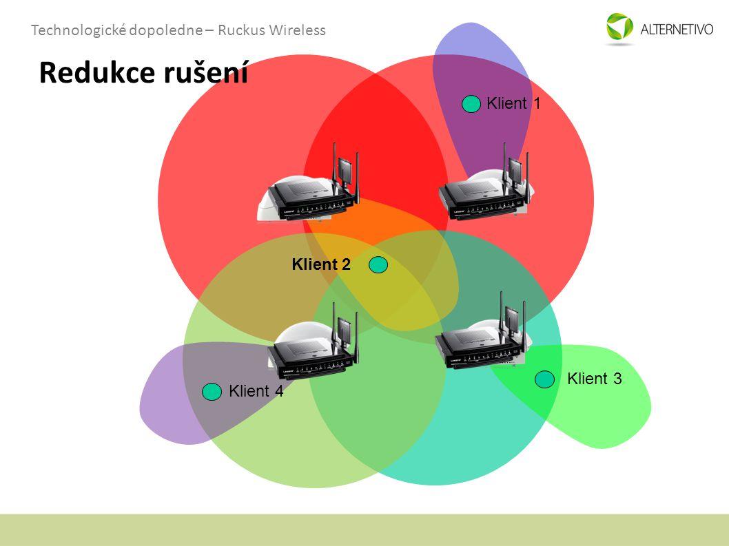 Technologické dopoledne – Ruckus Wireless Redukce rušení Klient 1 Klient 2 Klient 3 Klient 4