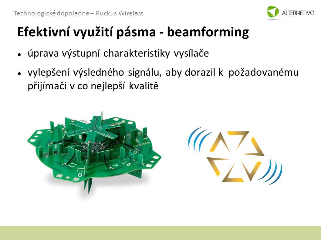 Technologické dopoledne – Ruckus Wireless Efektivní využití pásma - beamforming úprava výstupní charakteristiky vysílače vylepšení výsledného signálu,